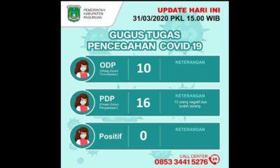 16 PDP Pasuruan, 13 Orang Dinyatakan Negatif dan Diperbolehkan Pulang