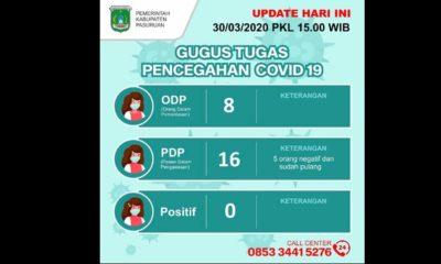 Hingga 30 Maret Kabupaten Pasuruan, Zona Hijau atau Zero Corona