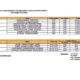 Tabel jadwal keberangkatan 8 KA jarak menengah-jauh, mulai 12 Juni 2020 mendatang. (ist)